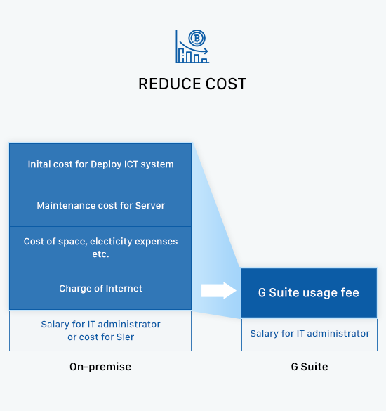 reduce_cost.jpg